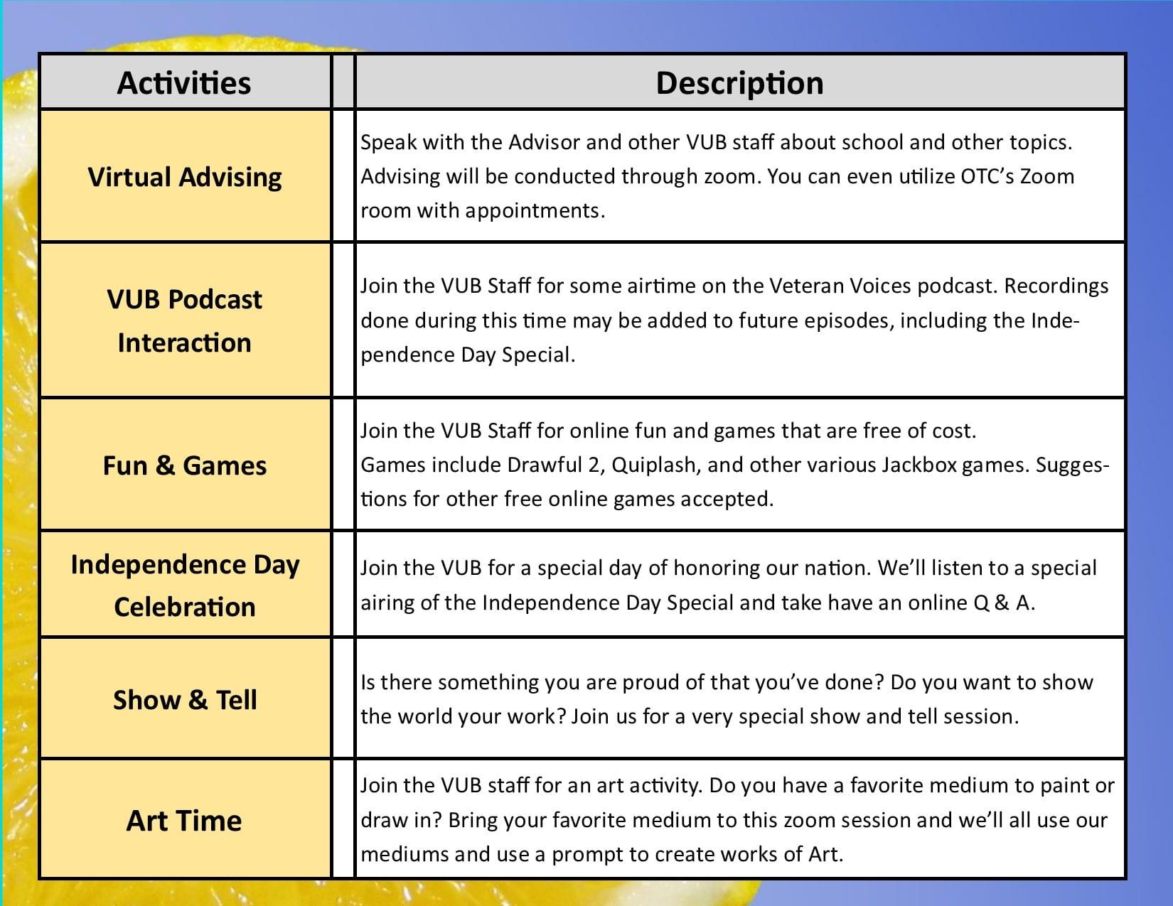 Summer Academy Year 3 Schedule 10