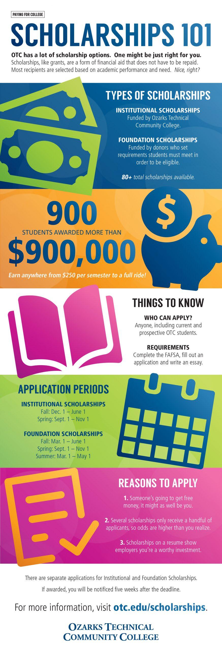 Scholarship Infographic